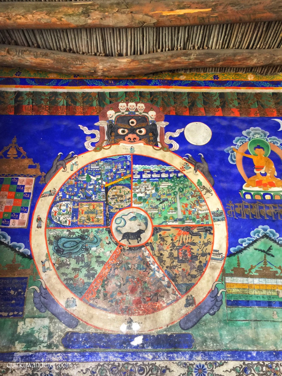 Buddhism in Leh